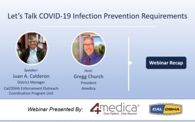Coping with COVID-19 as a workplace hazard